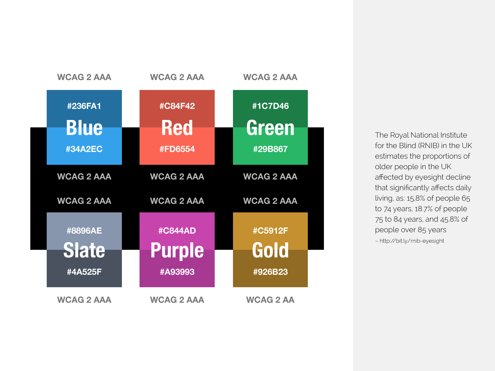 Colour theory to improve accessibility for older users